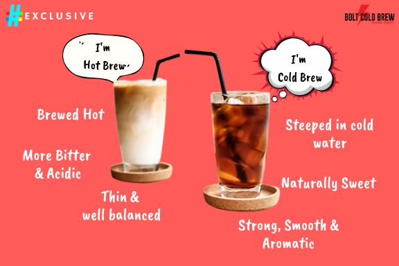 Cold Brew vs. Hot Brew