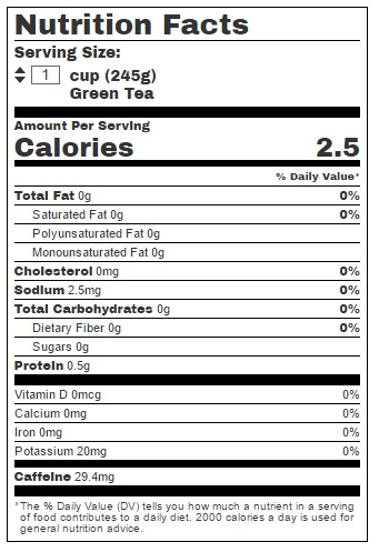Nutritional Facts of Green Tea