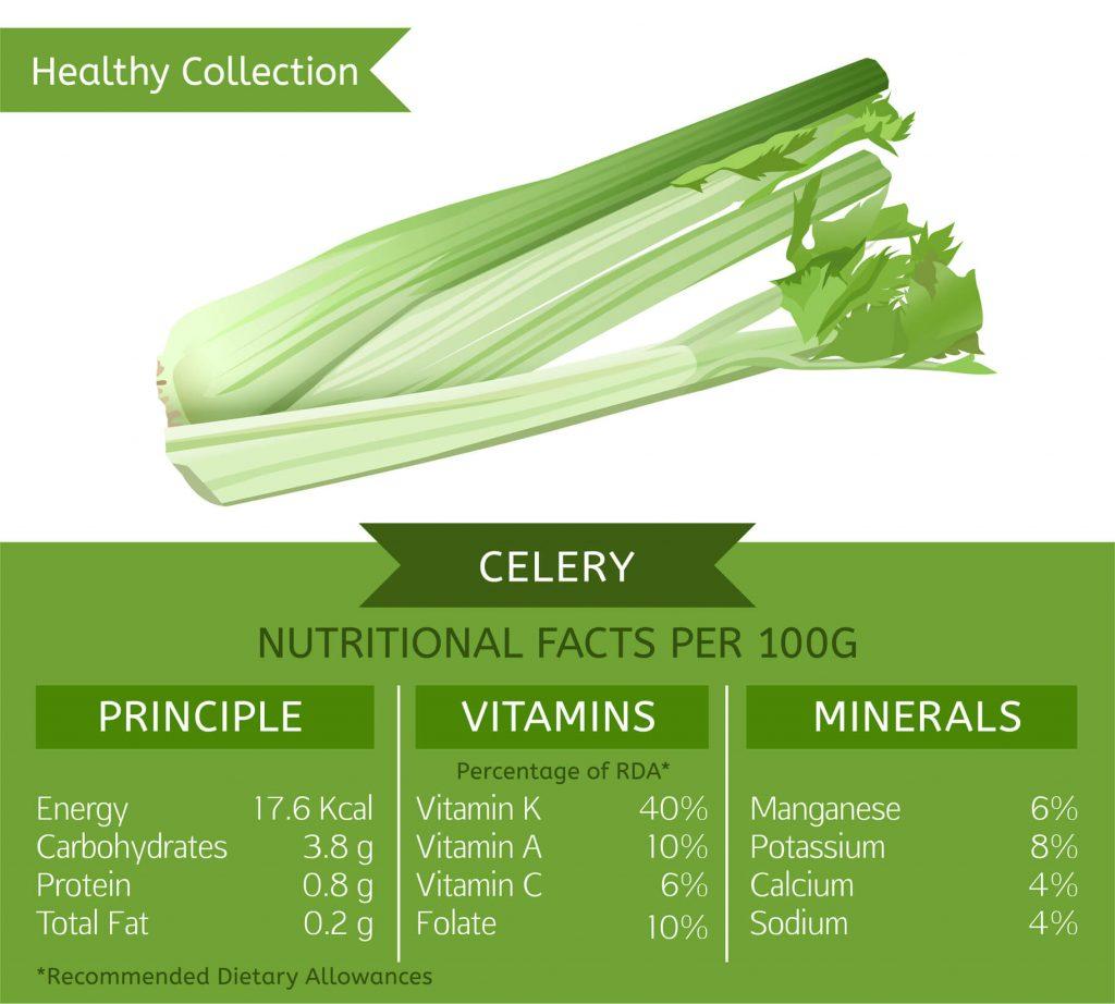 Nutritional benefits of celery